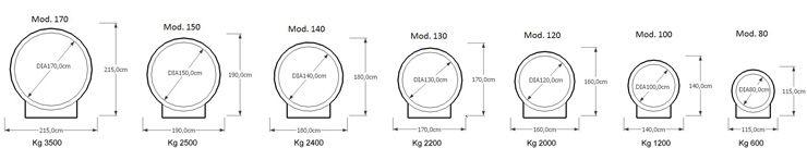 Pesi e misure forni quadrati Ceky